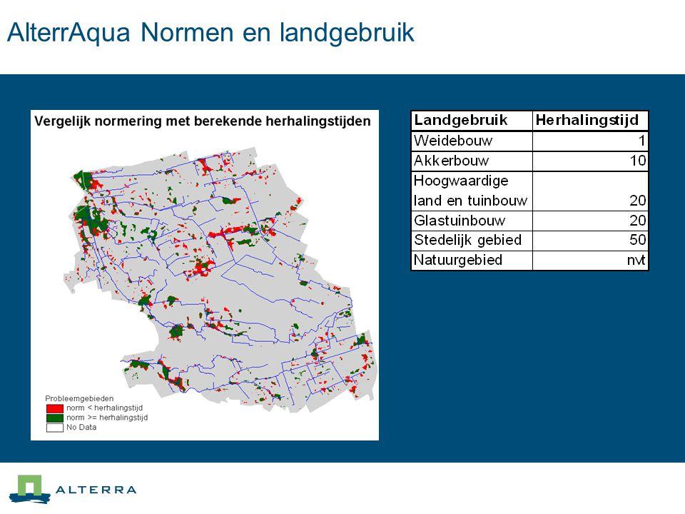 AlterrAqua Normen en landgebruik