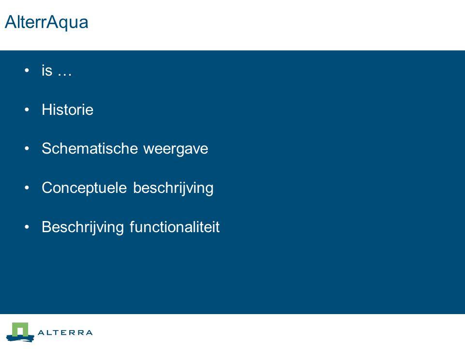 AlterrAqua is … Historie Schematische weergave