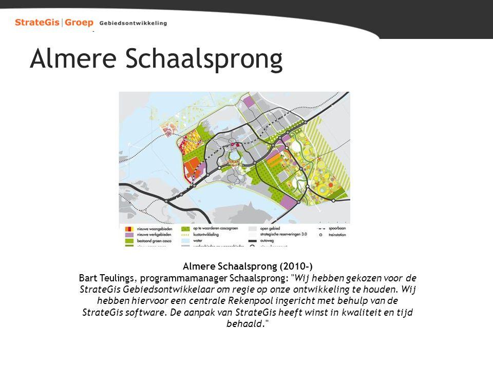 Almere Schaalsprong