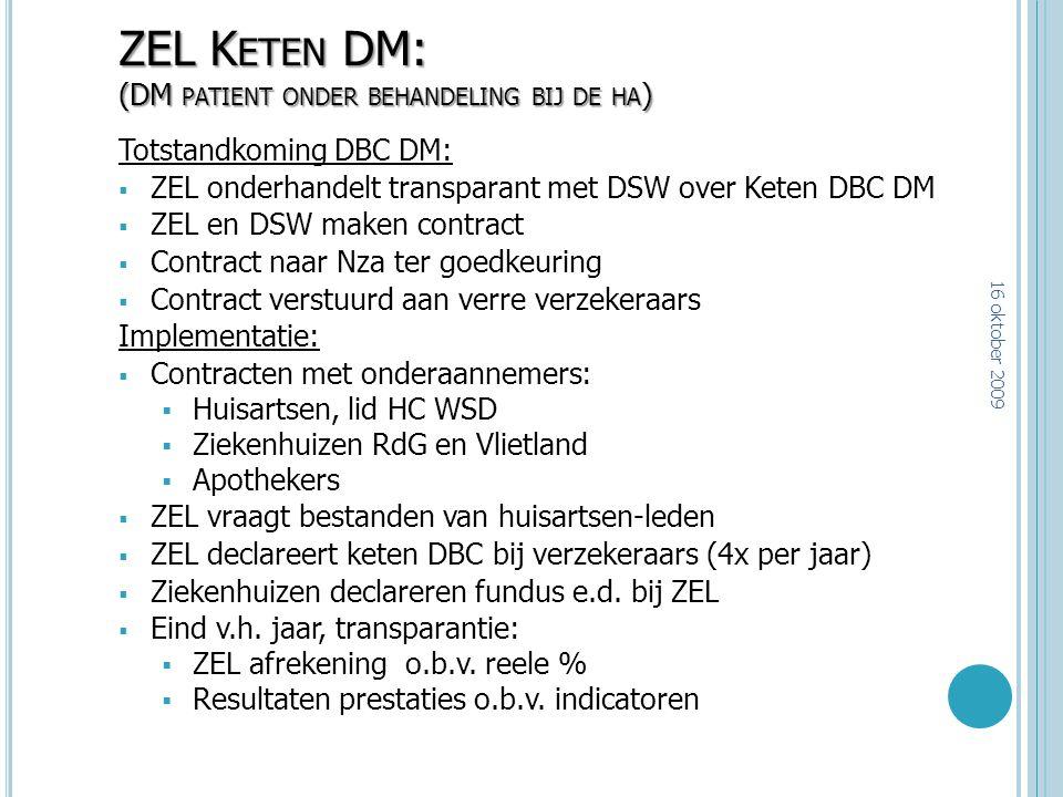 ZEL Keten DM: (DM patient onder behandeling bij de ha)