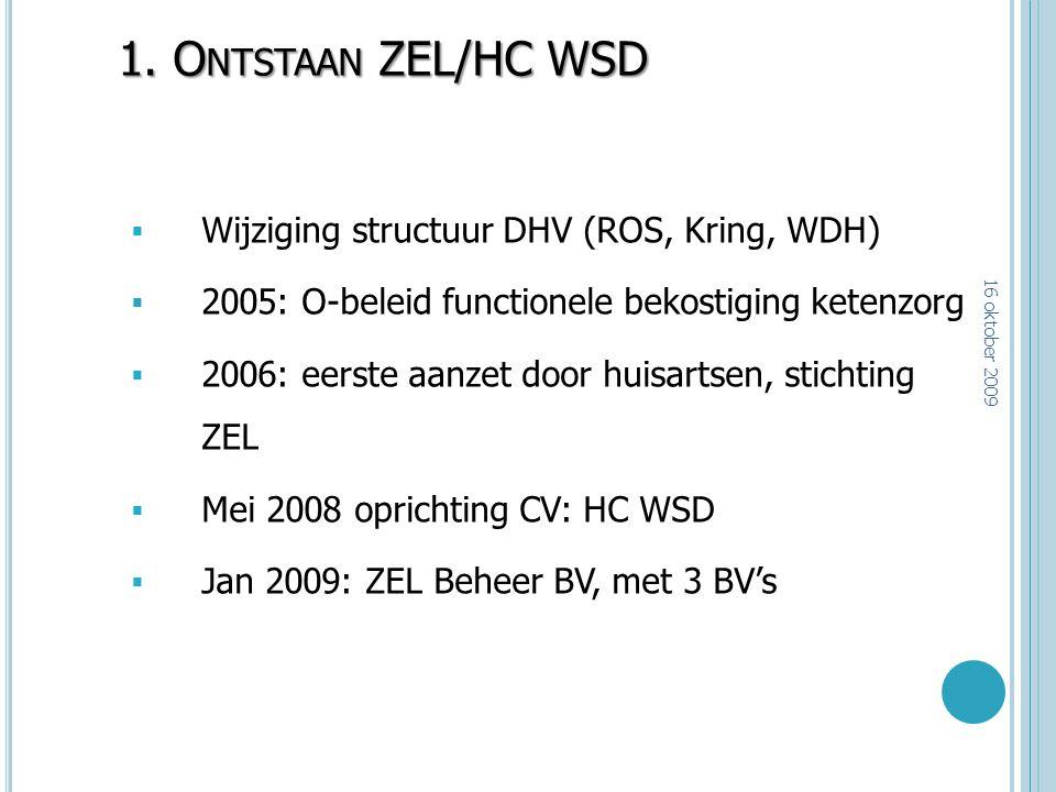 1. Ontstaan ZEL/HC WSD Wijziging structuur DHV (ROS, Kring, WDH)