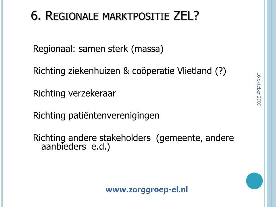 6. Regionale marktpositie ZEL