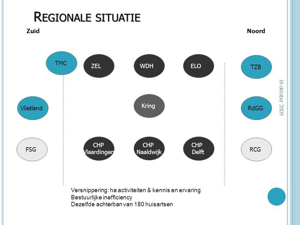Regionale situatie Zuid Noord TMC ZEL WDH ELO TZB Kring Vlietland RdGG