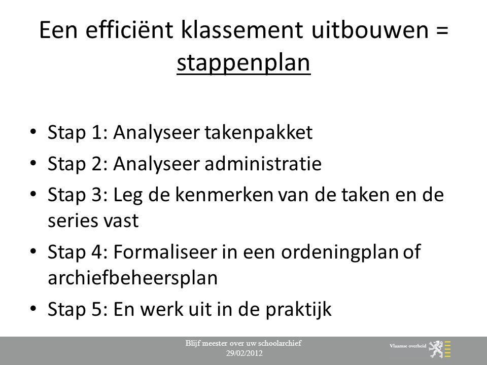 Een efficiënt klassement uitbouwen = stappenplan