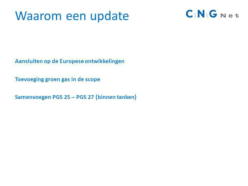 Waarom een update Aansluiten op de Europese ontwikkelingen Toevoeging groen gas in de scope Samenvoegen PGS 25 – PGS 27 (binnen tanken)
