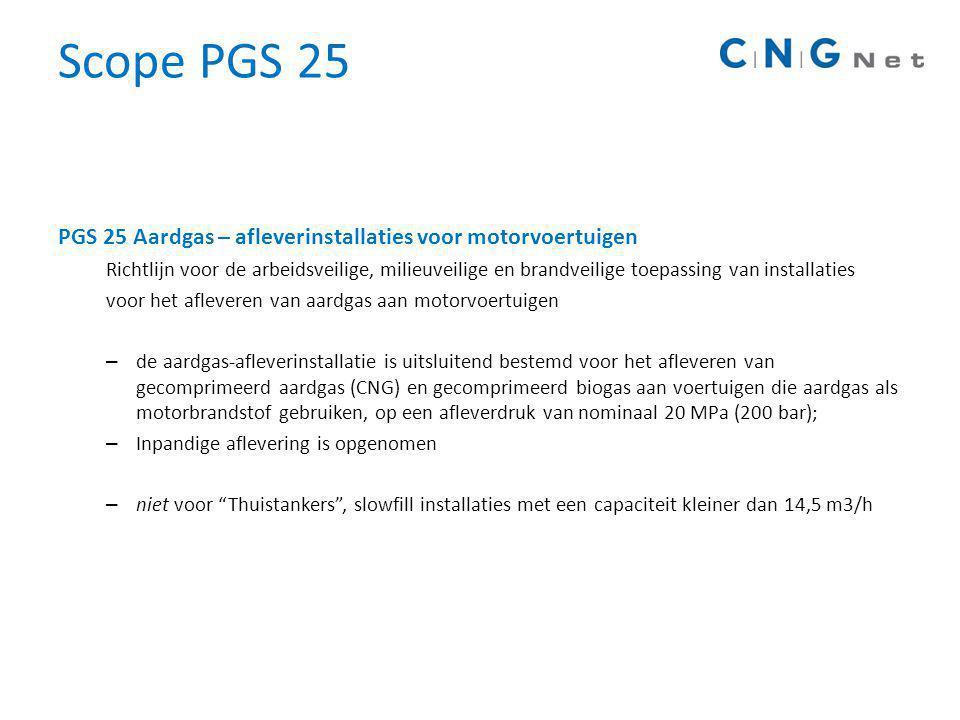 Scope PGS 25 PGS 25 Aardgas – afleverinstallaties voor motorvoertuigen