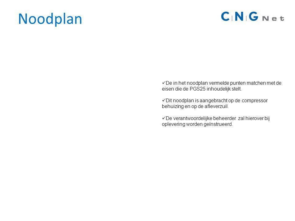 Noodplan De in het noodplan vermelde punten matchen met de eisen die de PGS25 inhoudelijk stelt.