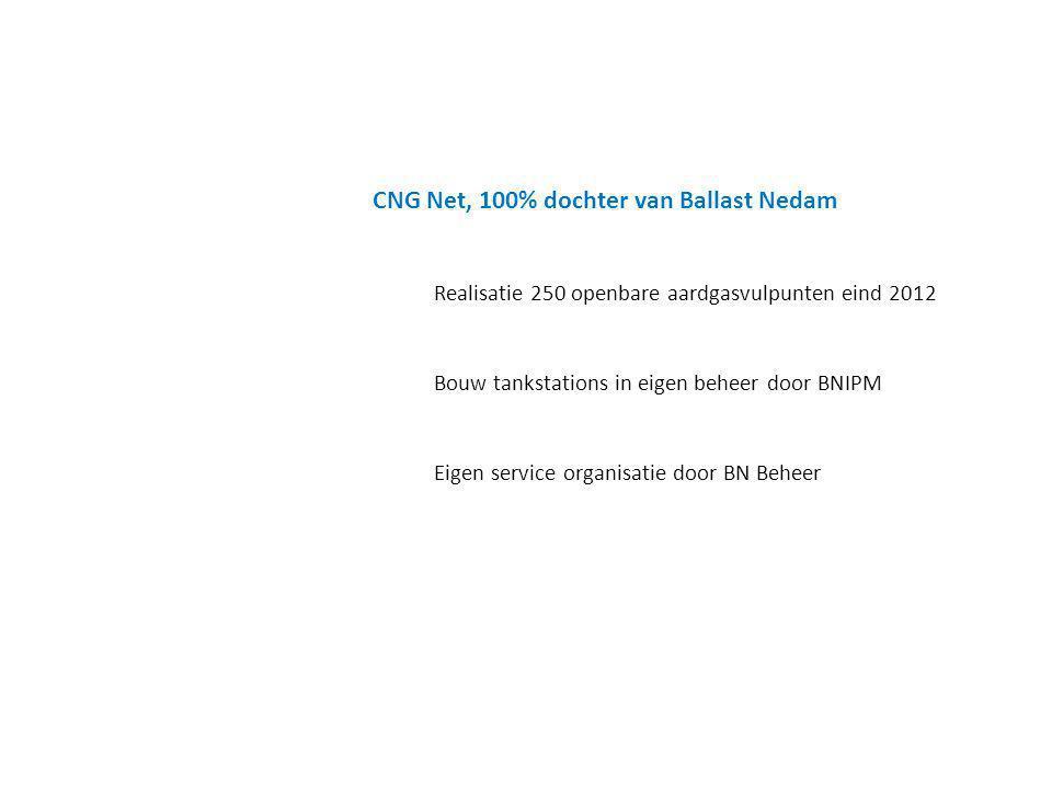 CNG Net, 100% dochter van Ballast Nedam
