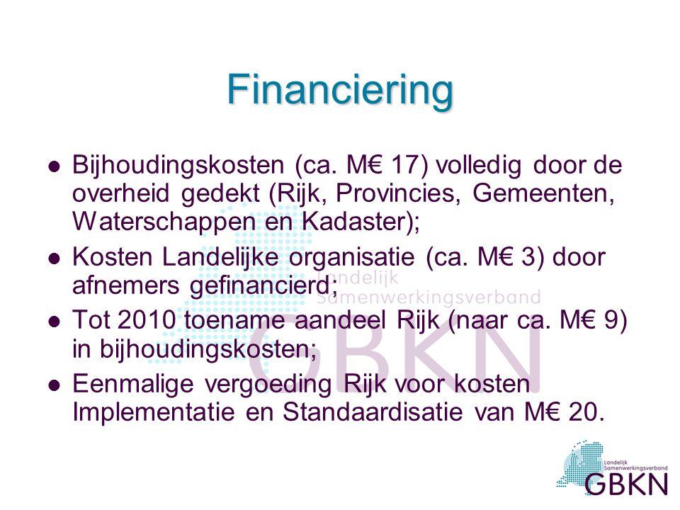 Financiering Bijhoudingskosten (ca. M€ 17) volledig door de overheid gedekt (Rijk, Provincies, Gemeenten, Waterschappen en Kadaster);