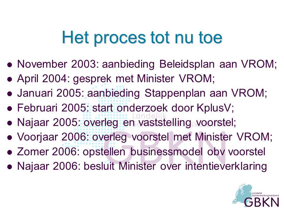 Het proces tot nu toe November 2003: aanbieding Beleidsplan aan VROM;