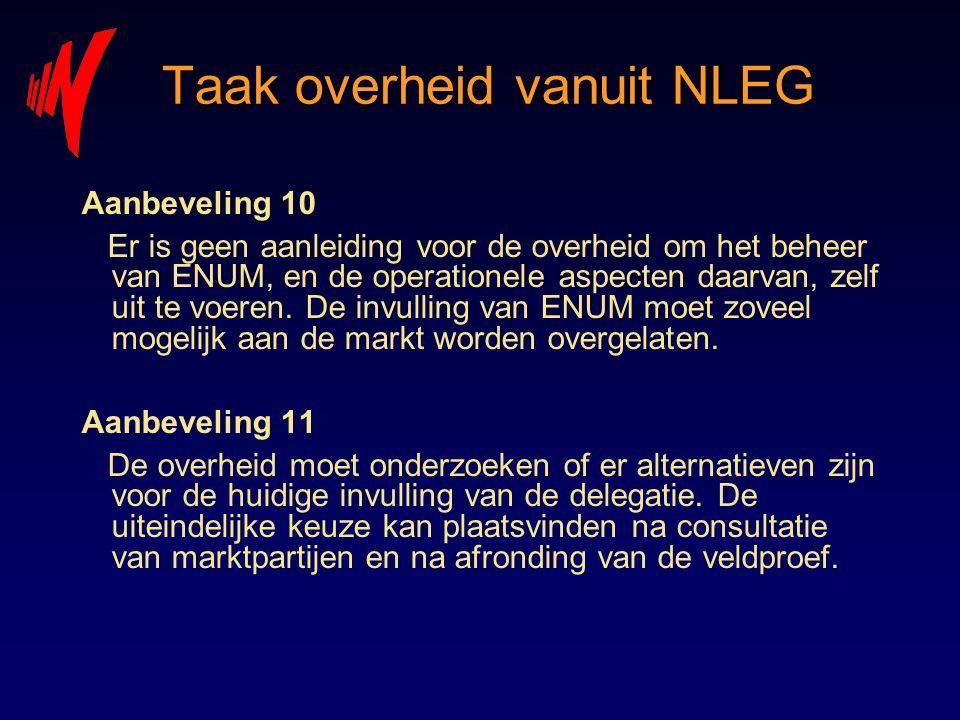 Taak overheid vanuit NLEG