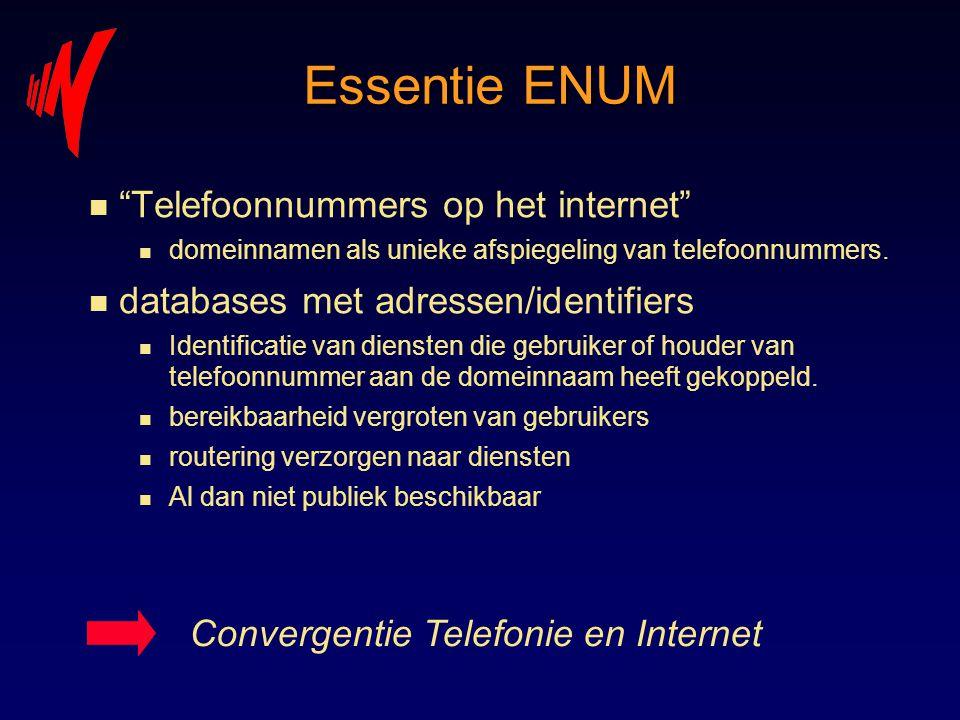 Essentie ENUM Telefoonnummers op het internet
