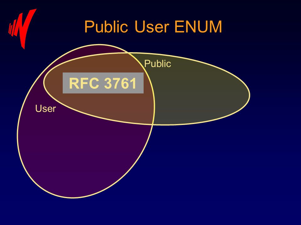 Public User ENUM Public RFC 3761 User