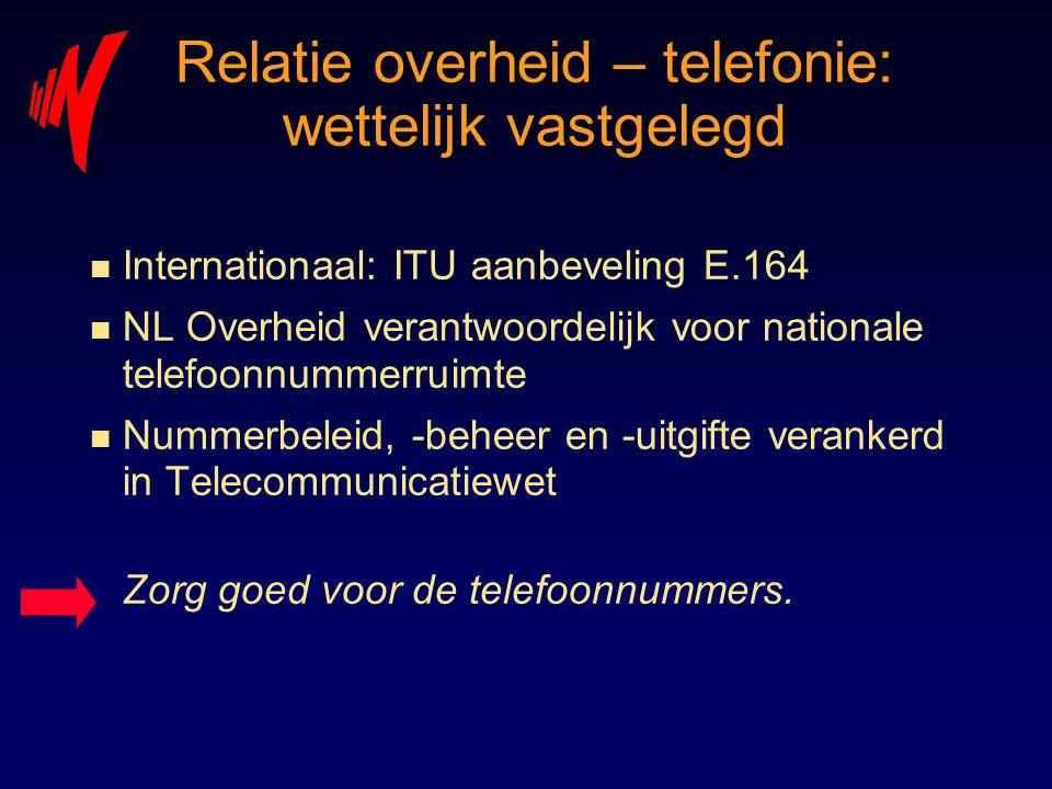 Relatie overheid – telefonie: wettelijk vastgelegd