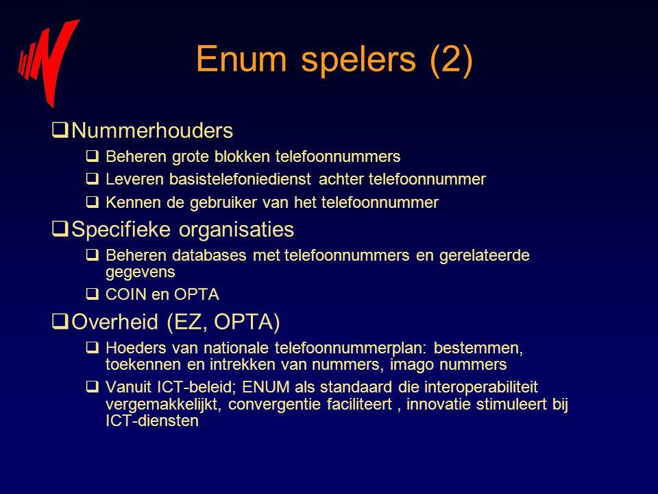Enum spelers (2) Nummerhouders Specifieke organisaties