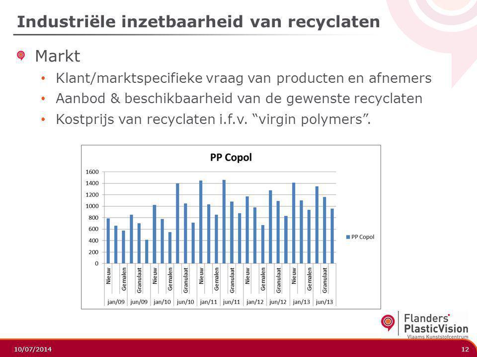 Industriële inzetbaarheid van recyclaten