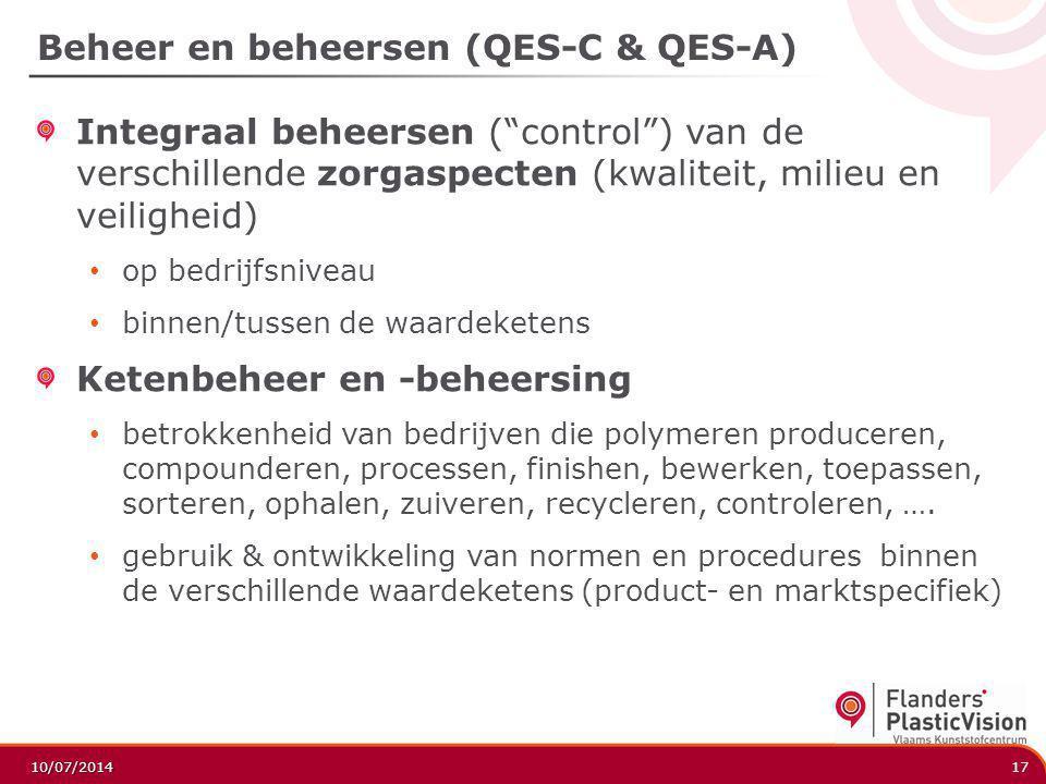 Beheer en beheersen (QES-C & QES-A)