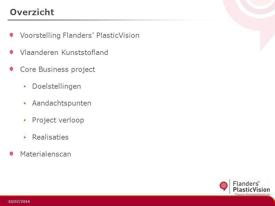 Overzicht Voorstelling Flanders' PlasticVision