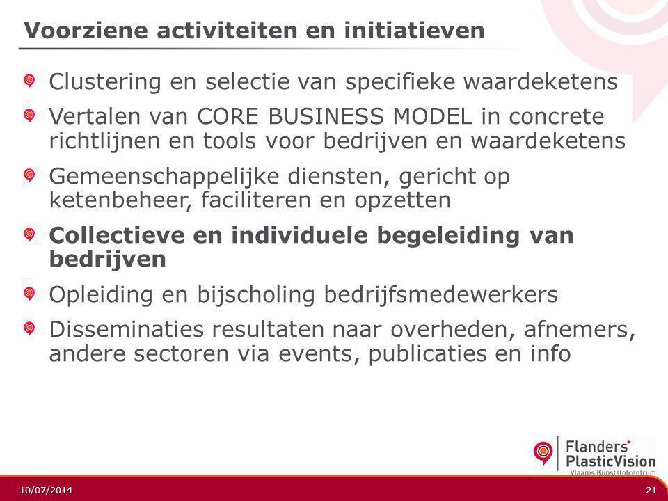 Voorziene activiteiten en initiatieven