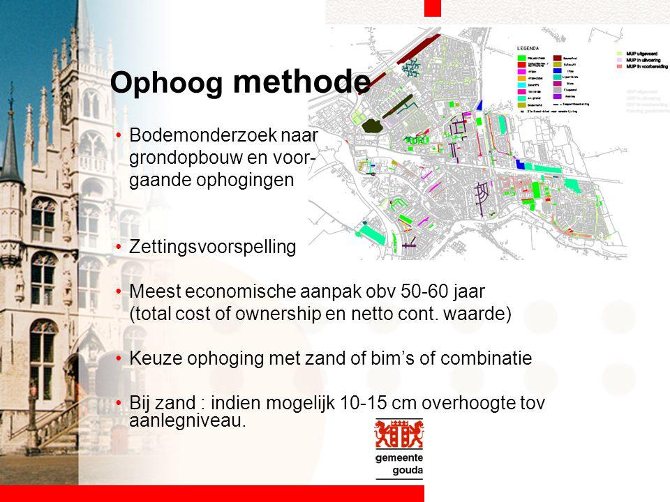 Ophoog methode Bodemonderzoek naar grondopbouw en voor-
