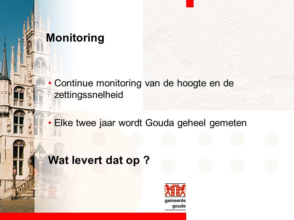 Monitoring Wat levert dat op