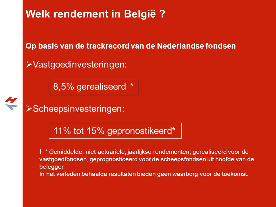 Welk rendement in België