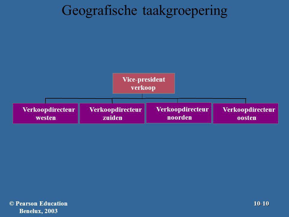 Geografische taakgroepering