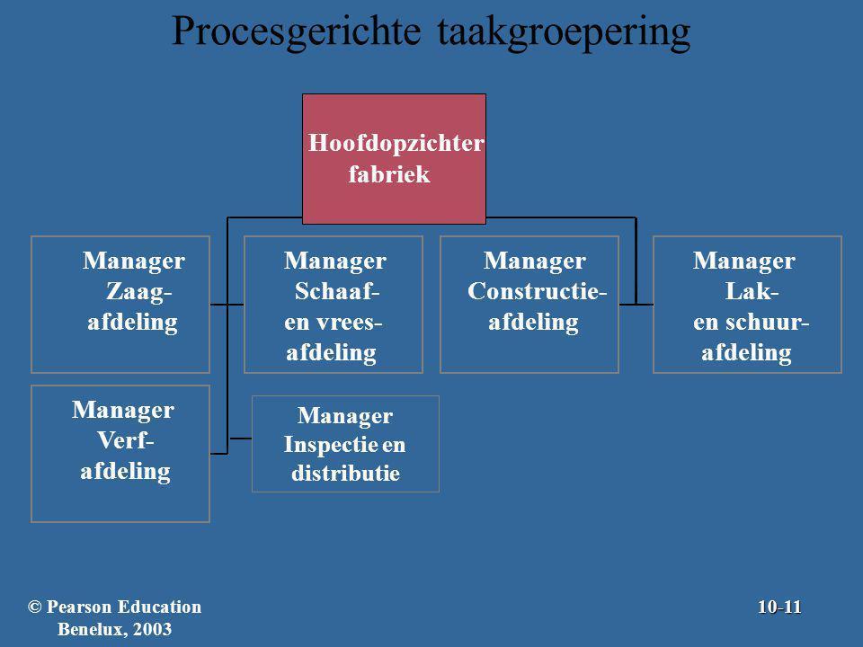 Procesgerichte taakgroepering