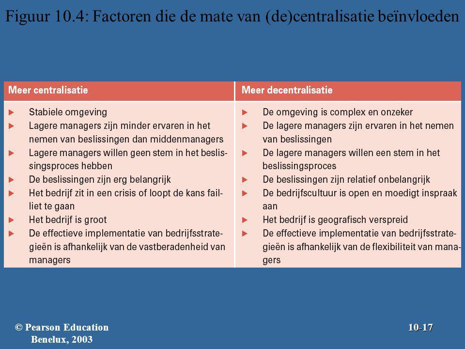 Figuur 10.4: Factoren die de mate van (de)centralisatie beïnvloeden