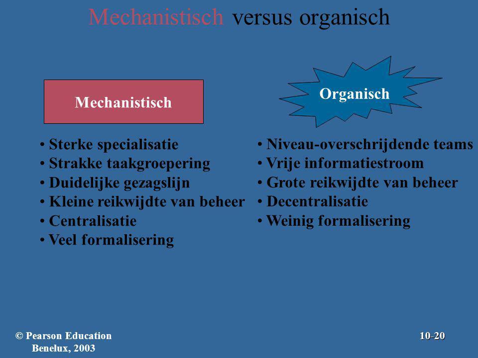 Mechanistisch versus organisch