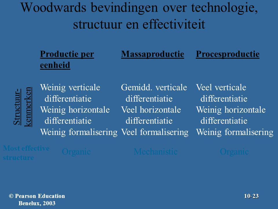 Woodwards bevindingen over technologie, structuur en effectiviteit