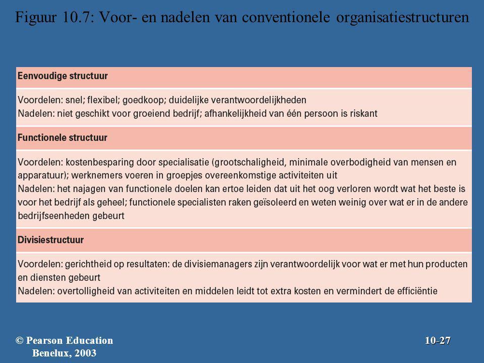 Figuur 10.7: Voor- en nadelen van conventionele organisatiestructuren