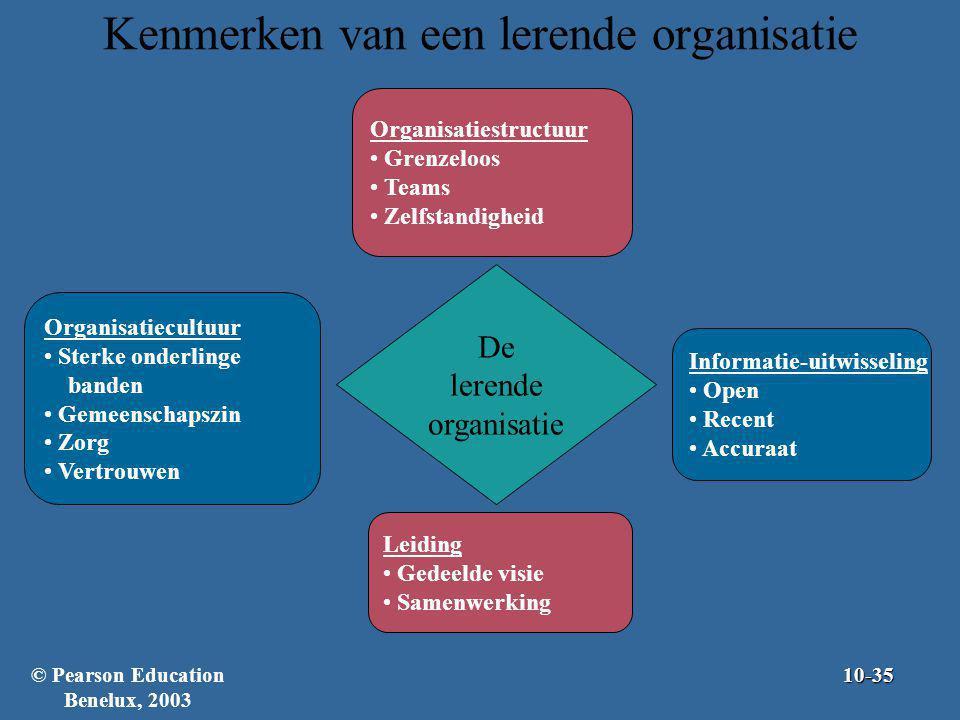 Kenmerken van een lerende organisatie
