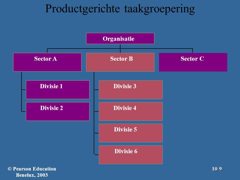 Productgerichte taakgroepering