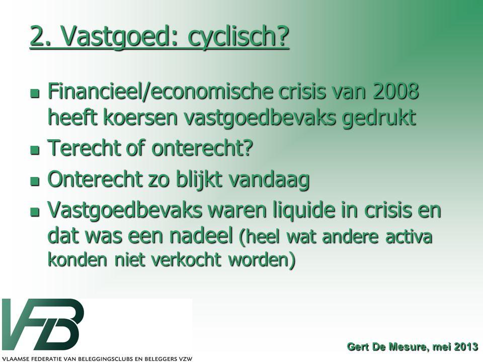 2. Vastgoed: cyclisch Financieel/economische crisis van 2008 heeft koersen vastgoedbevaks gedrukt.
