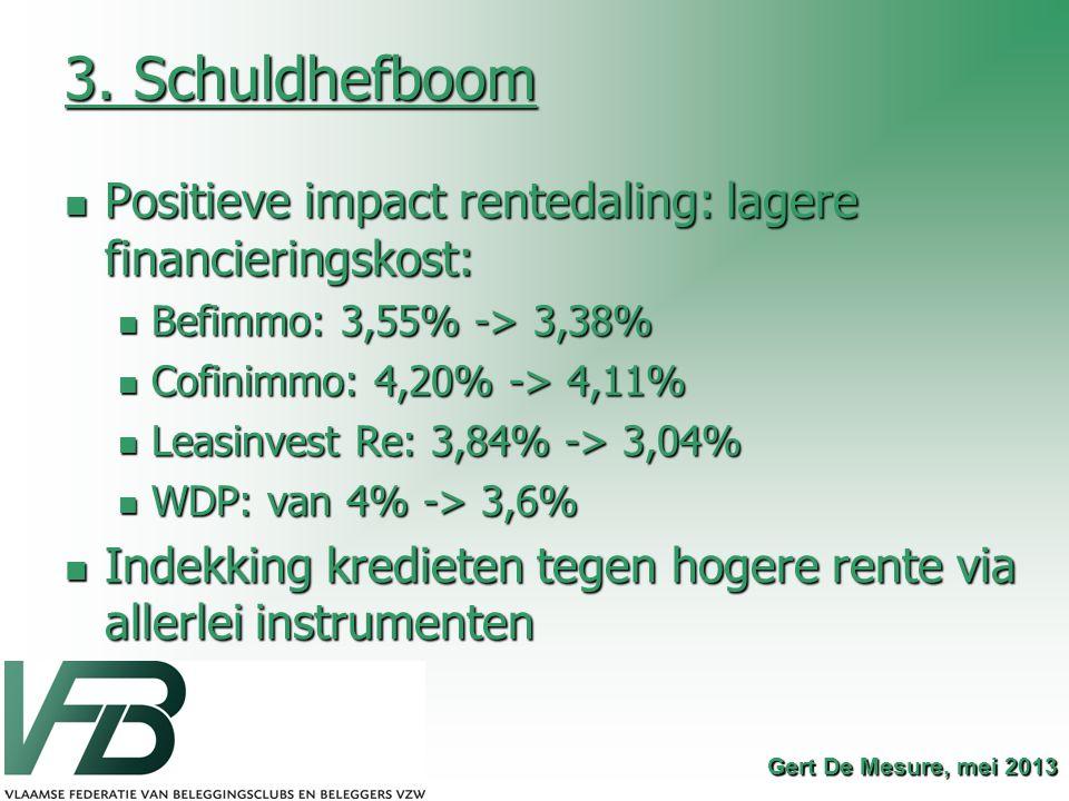 3. Schuldhefboom Positieve impact rentedaling: lagere financieringskost: Befimmo: 3,55% -> 3,38% Cofinimmo: 4,20% -> 4,11%