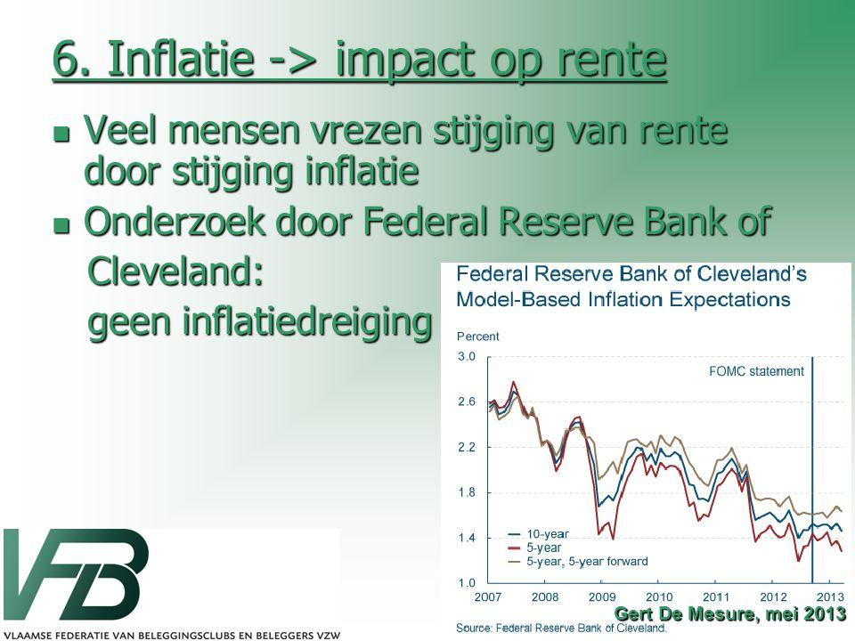 6. Inflatie -> impact op rente