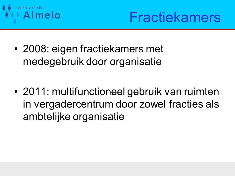 Fractiekamers 2008: eigen fractiekamers met medegebruik door organisatie.