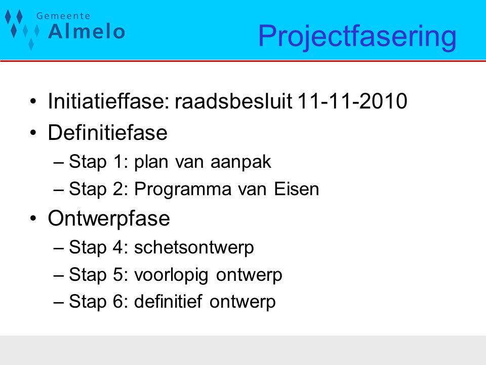 Projectfasering Initiatieffase: raadsbesluit 11-11-2010 Definitiefase