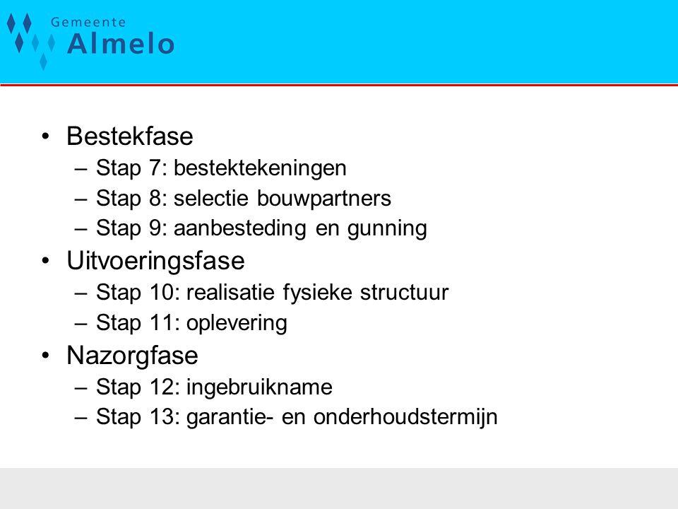 Bestekfase Uitvoeringsfase Nazorgfase Stap 7: bestektekeningen