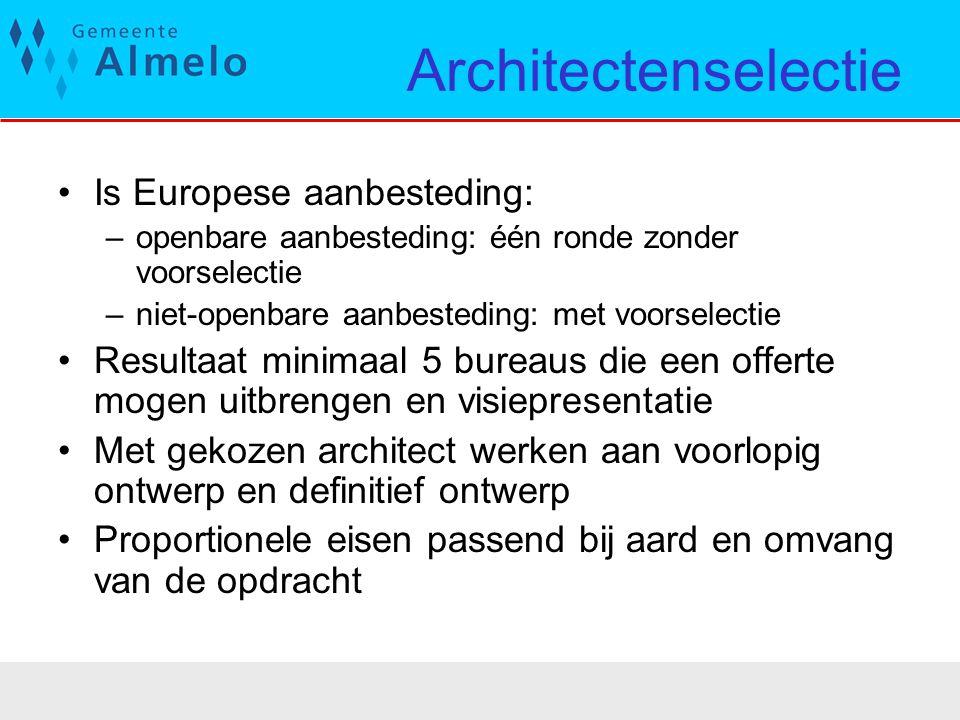 Architectenselectie Is Europese aanbesteding:
