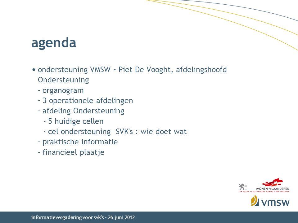 agenda ondersteuning VMSW – Piet De Vooght, afdelingshoofd Ondersteuning. organogram. 3 operationele afdelingen.