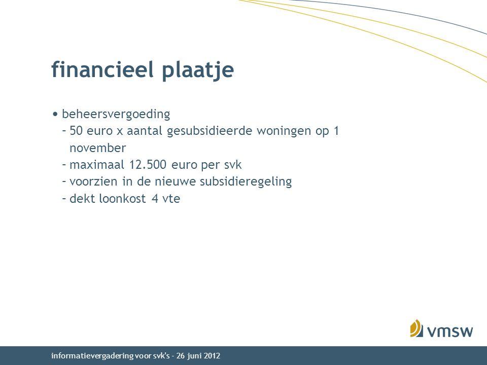 financieel plaatje beheersvergoeding