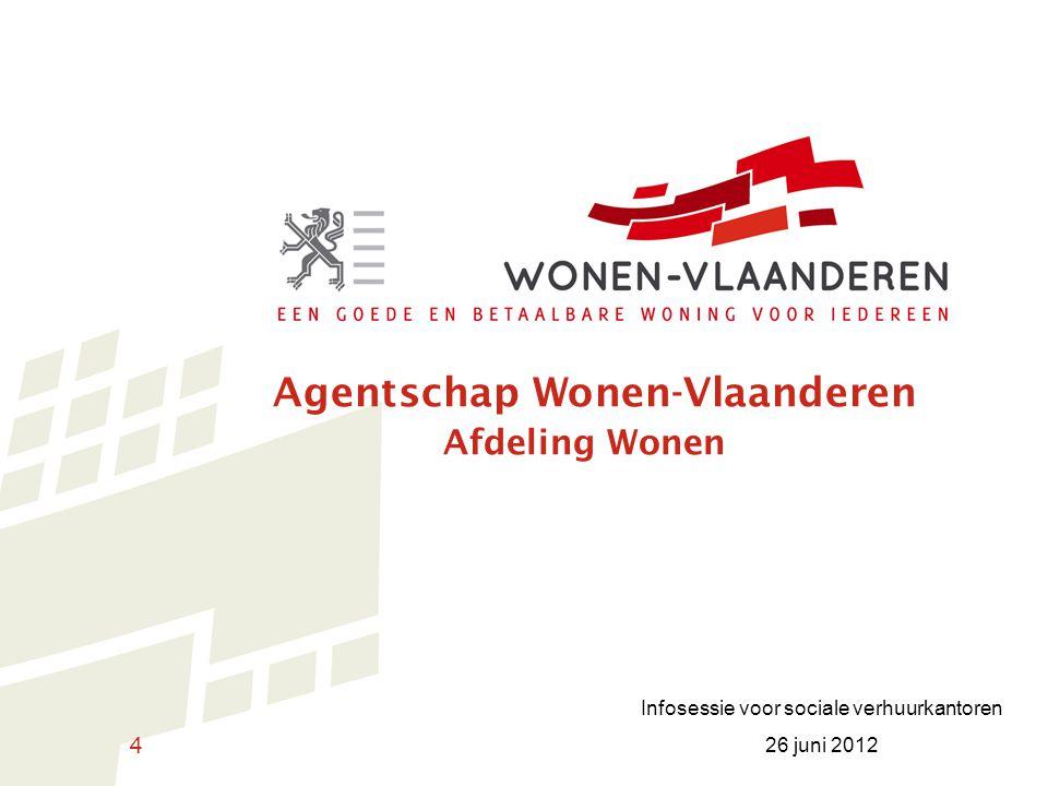 Agentschap Wonen-Vlaanderen Afdeling Wonen