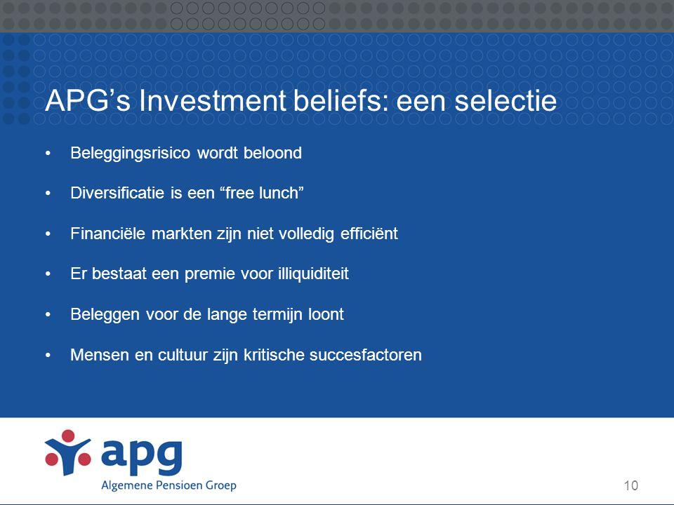 APG's Investment beliefs: een selectie