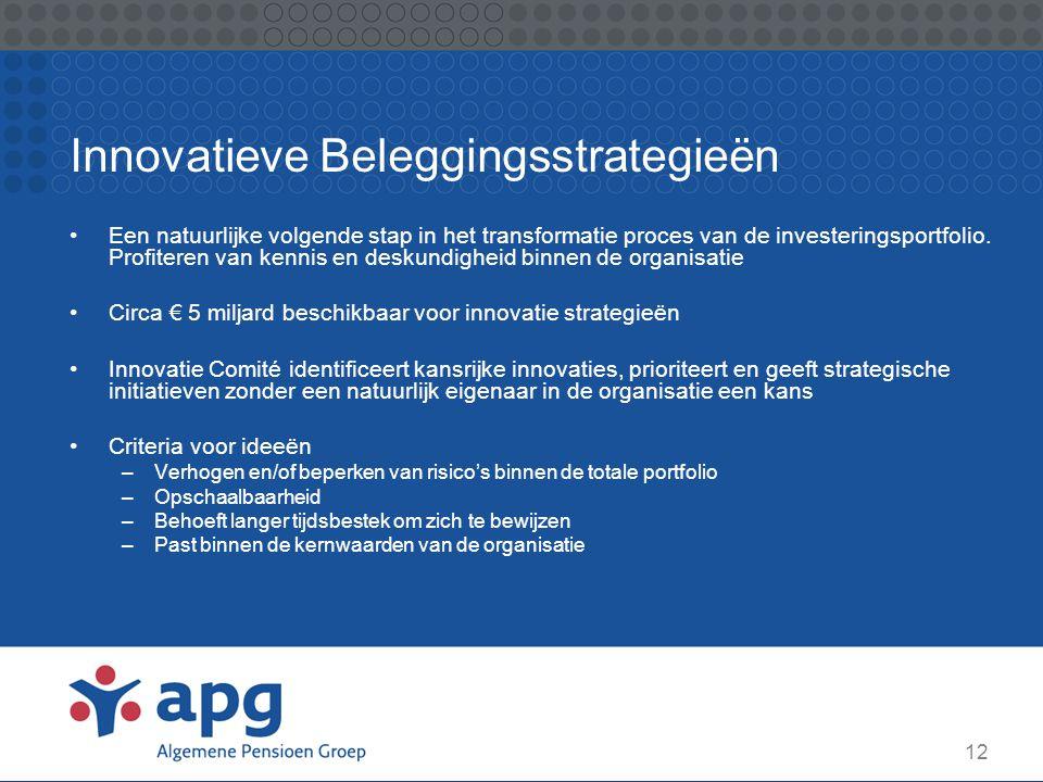 Innovatieve Beleggingsstrategieën