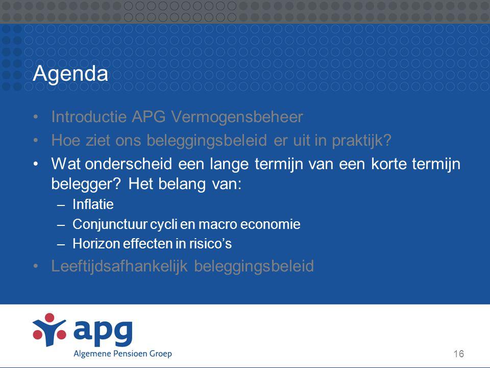 Agenda Introductie APG Vermogensbeheer