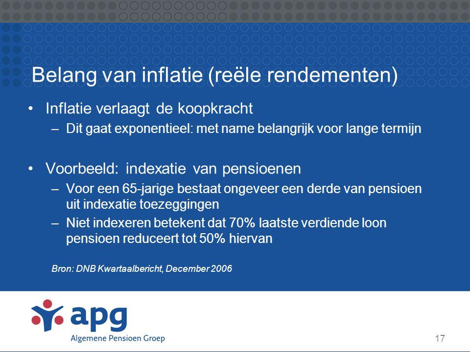 Belang van inflatie (reële rendementen)