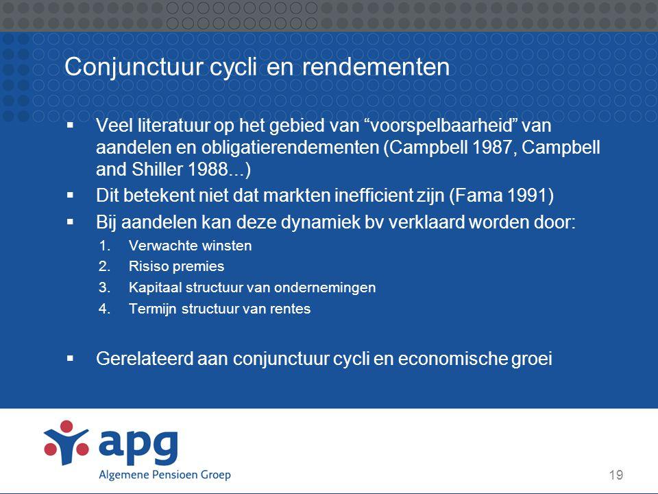 Conjunctuur cycli en rendementen