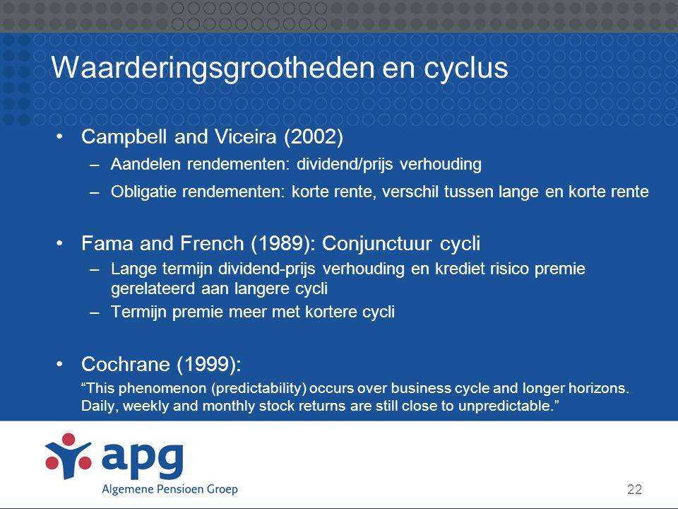 Waarderingsgrootheden en cyclus